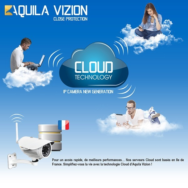 Camera IP Cloud