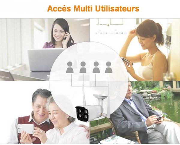 Accès multi utilisateurs par cloud