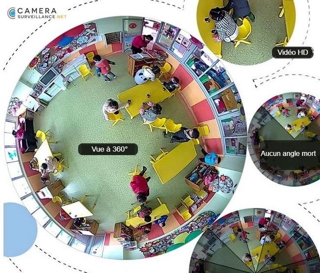 Caméra 360° avantages