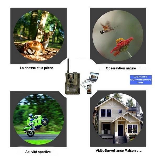 Caméra autonome multifonctions