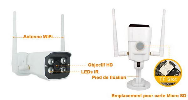 Installation caméra WiFi GR8200