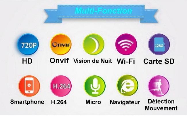Caméra IP Multi fonction