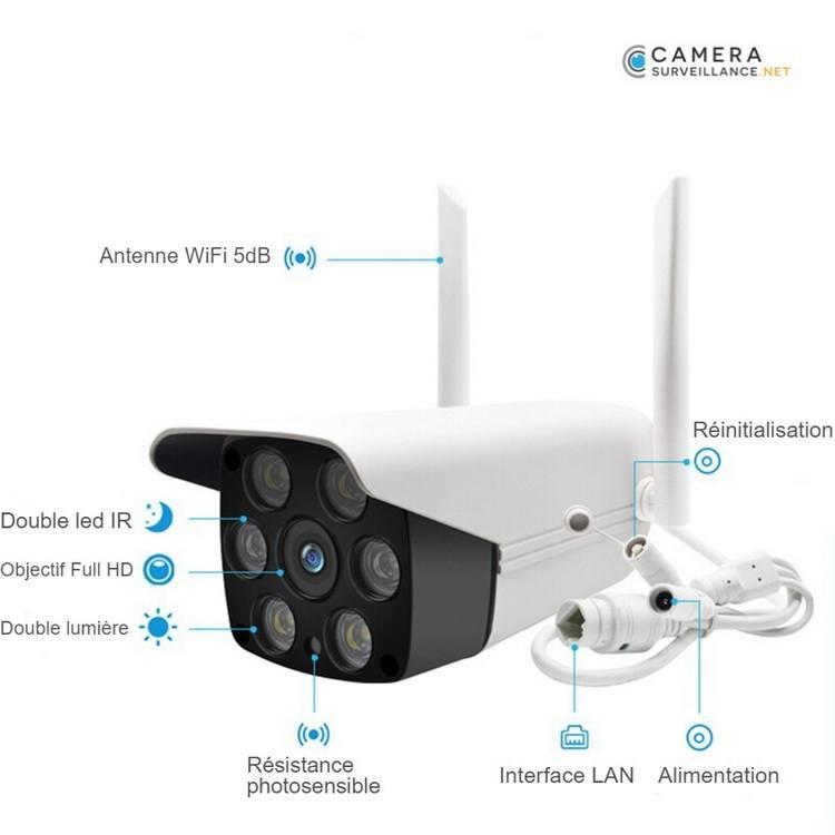 Caméra WiFi extérieure - schéma