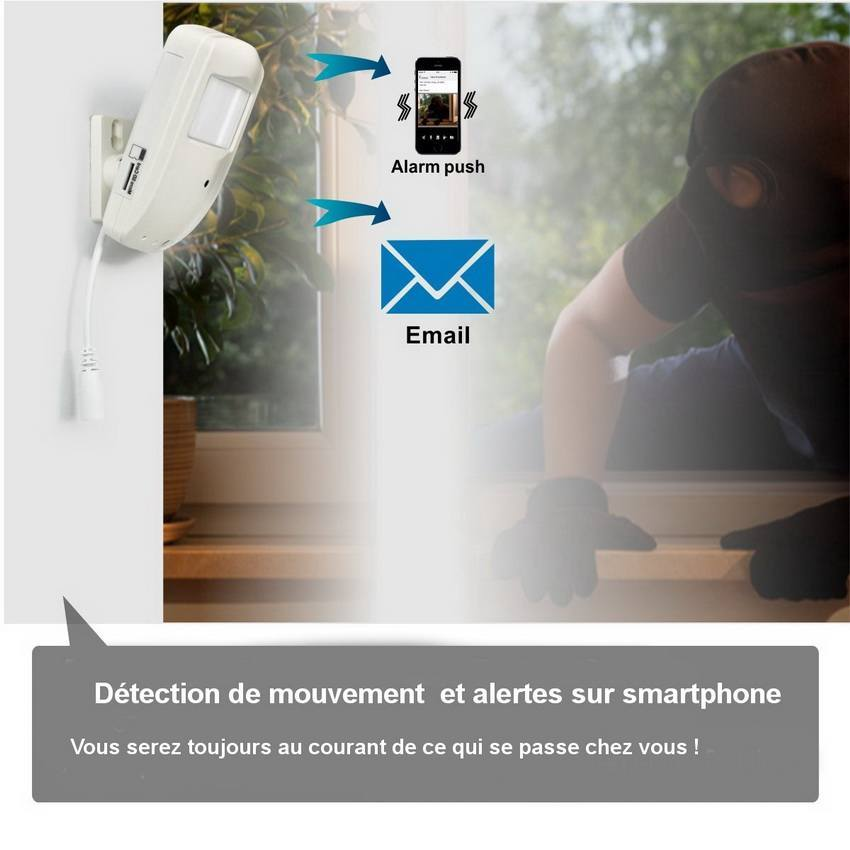 Détection de mouvement et enregistrement avec alertes