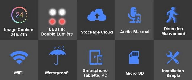 Fonctions caméra WiFi Cloud extérieure