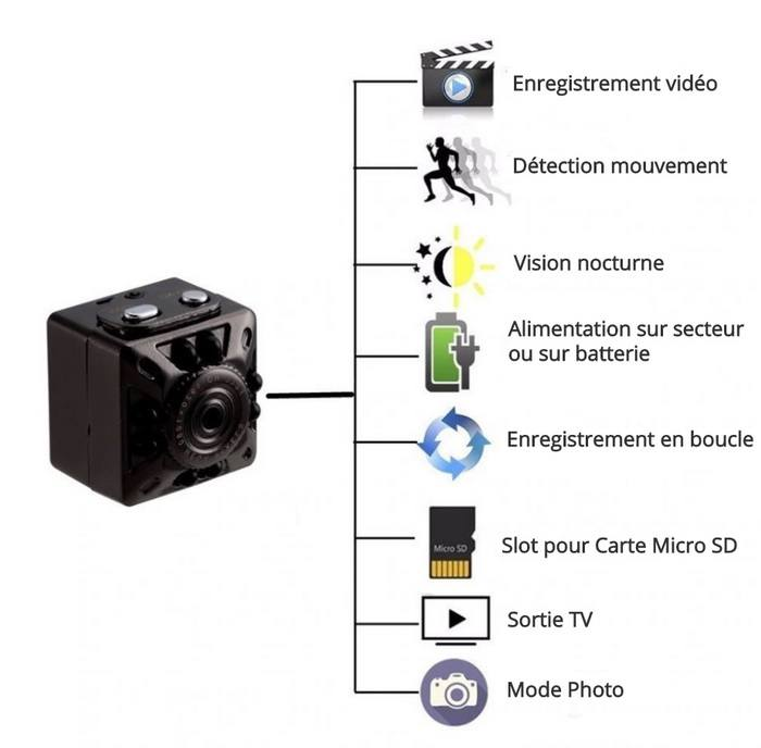 Micro caméra espion avantages
