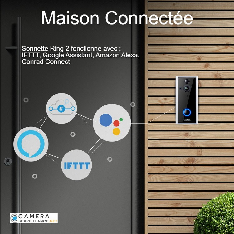 Sonnette WiFi Maison connectée intelligente