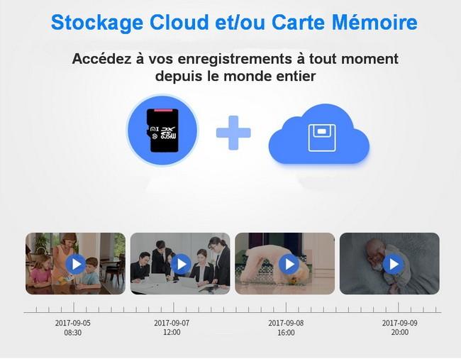 Stockage des données sur Cloud ou carte Micro SD